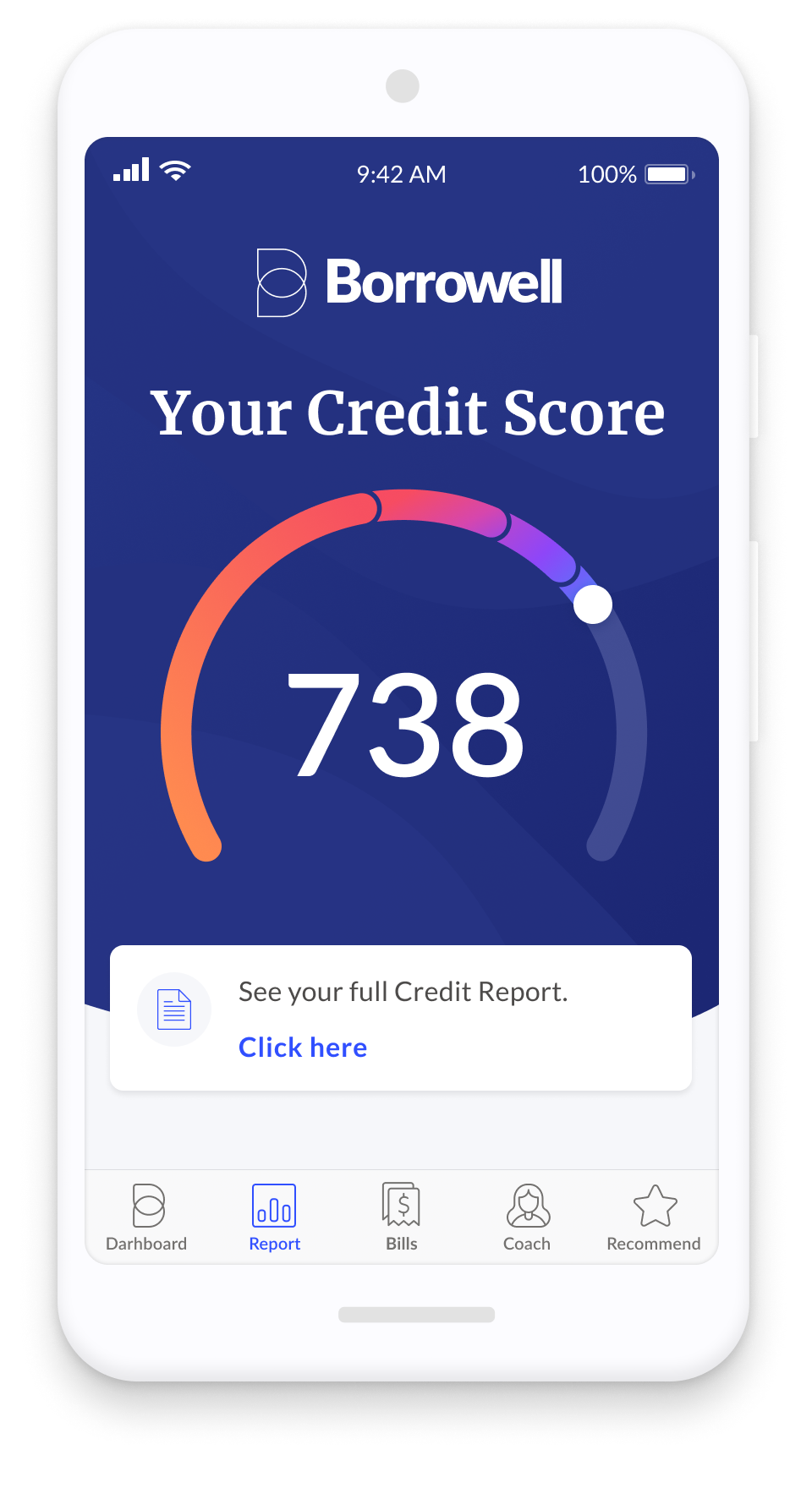 Rating my credit Your Credit