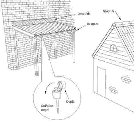 Uitzonderlijk Af)dak maken van golfplaat | KARWEI &WR47