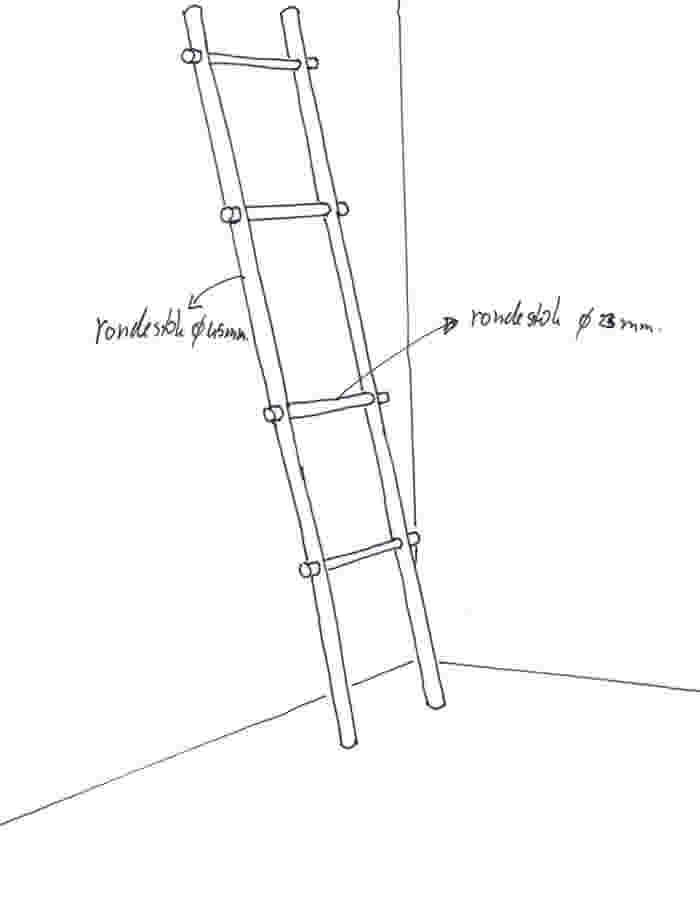 Handdoek Ladder Karwei