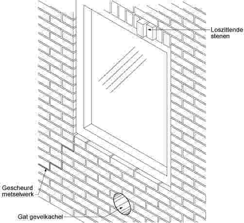 Extreem Stenen muur repareren | KARWEI JP08