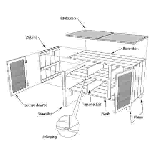 Top Buitenkeuken maken? Bekijk het klusadvies | KARWEI &PR88