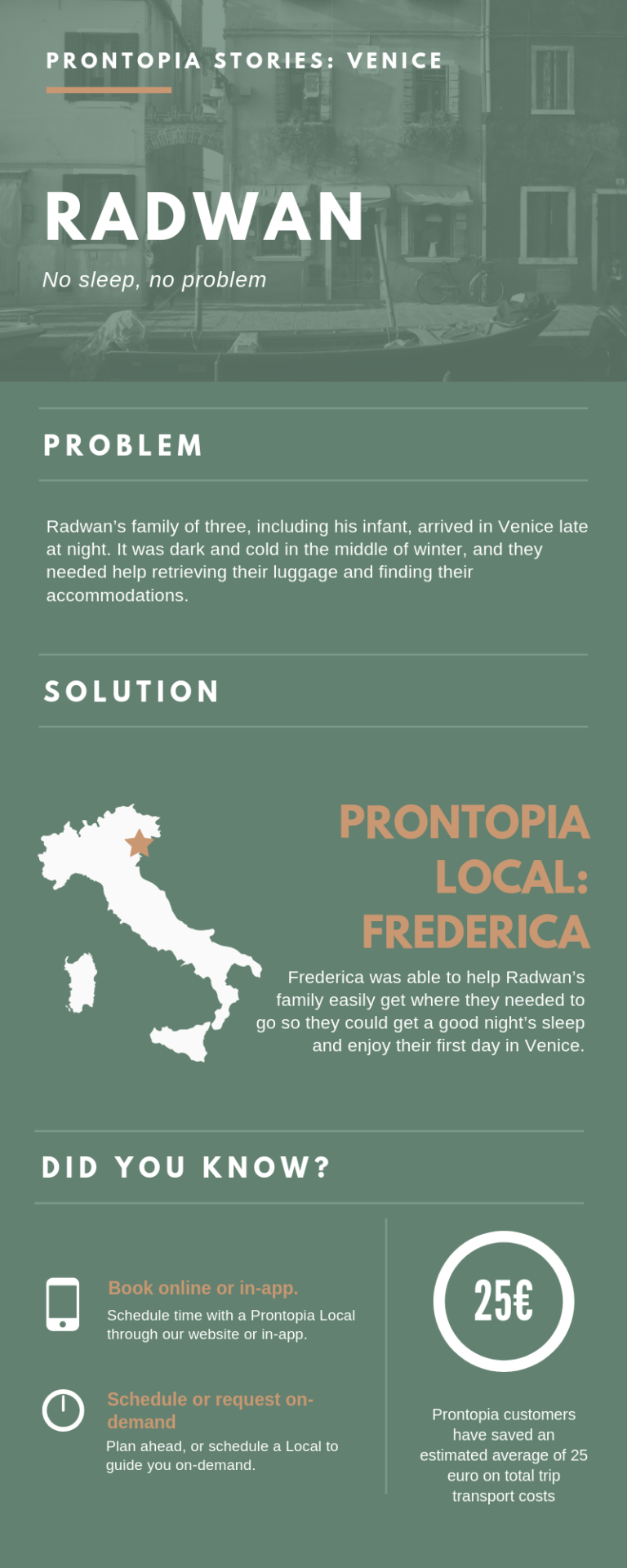 How to Use Prontopia in Venice? Radwans Story 0
