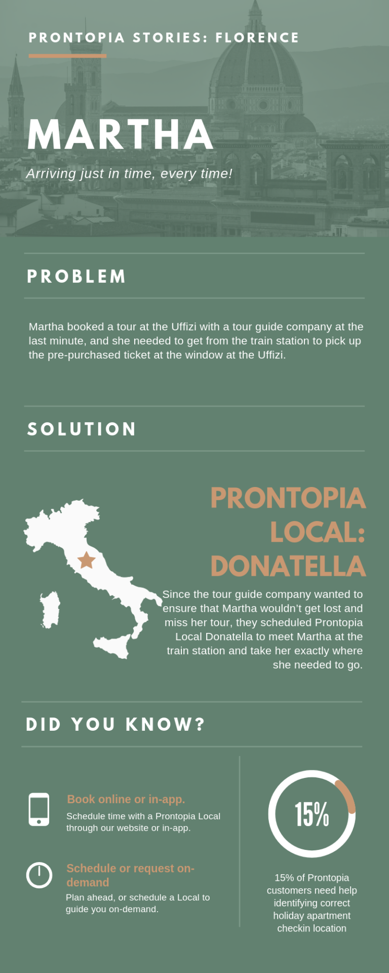 How to Use Prontopia in Florence? Marthas Story 0