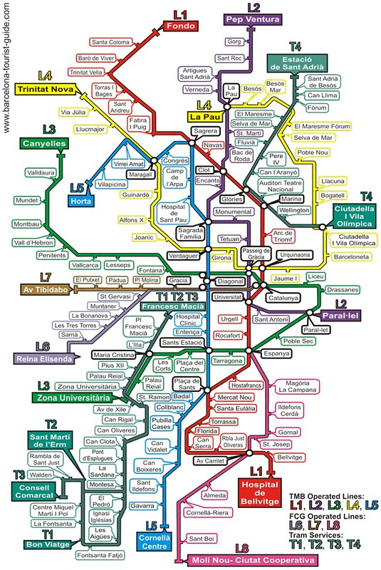 Where to Find A Barcelona Metro Map? 1