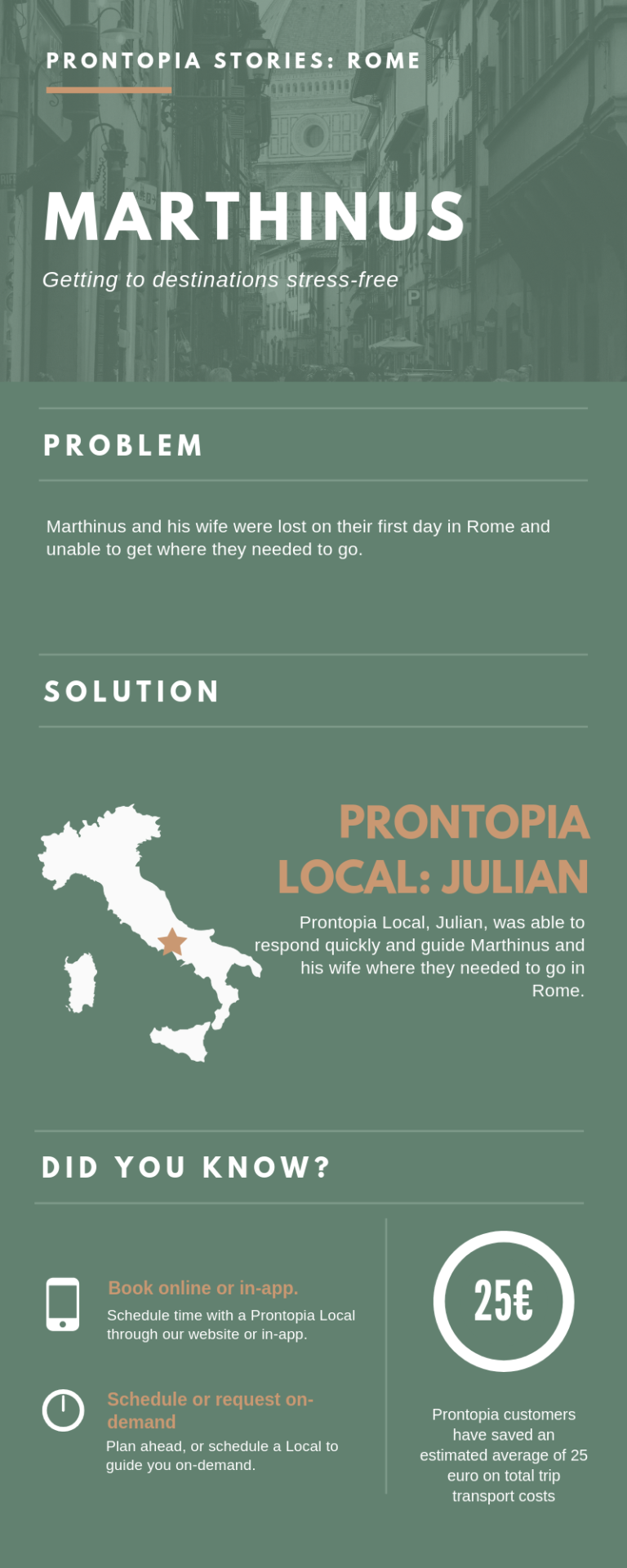 How to Use Prontopia in Rome? Marthinus Story 0