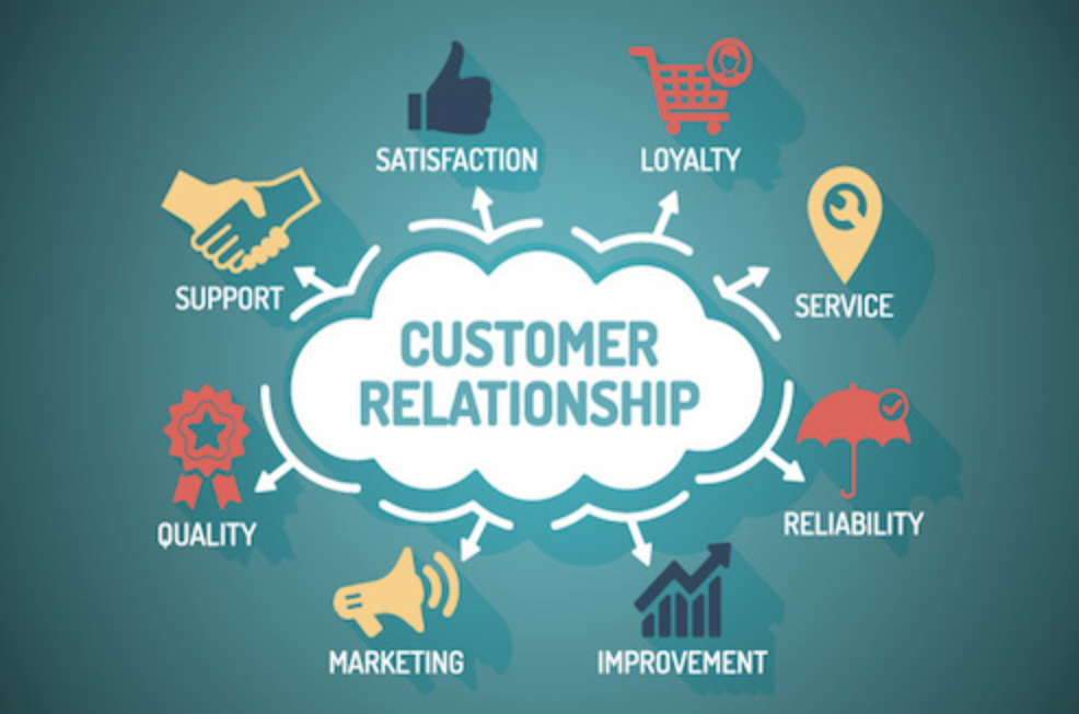 Customer Relationship Marketing How To Cultivate Brand