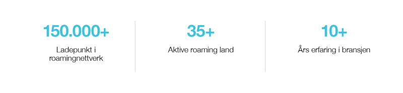Stats Home NO 150k-01