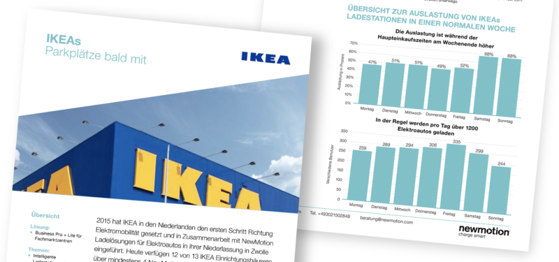 xnewmotion-header-casestudy-ikea-de.png,qoriginalExtension=jpg.pagespeed.ic.1JQF9isa4d