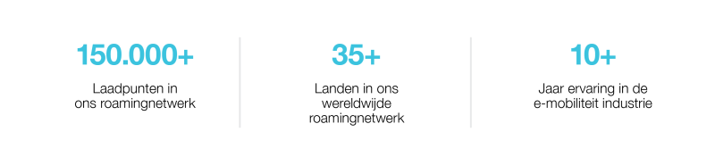 Stats Home NL