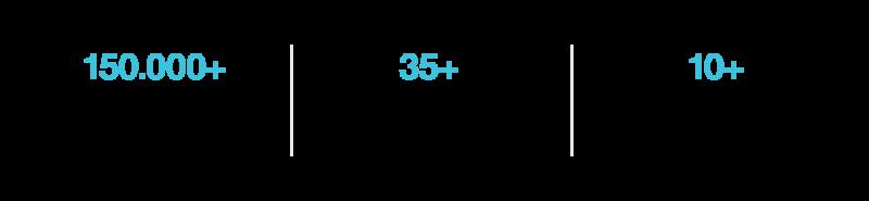 6Q3sous6