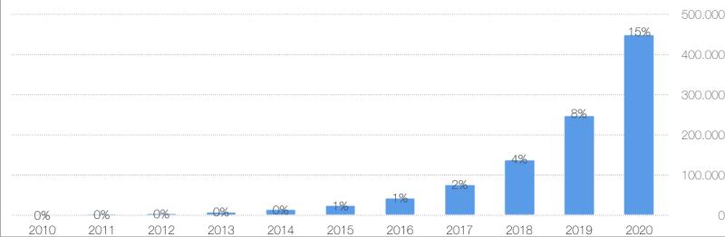 graphs-de.png.pagespeed.ce.3oSMR9zLtd