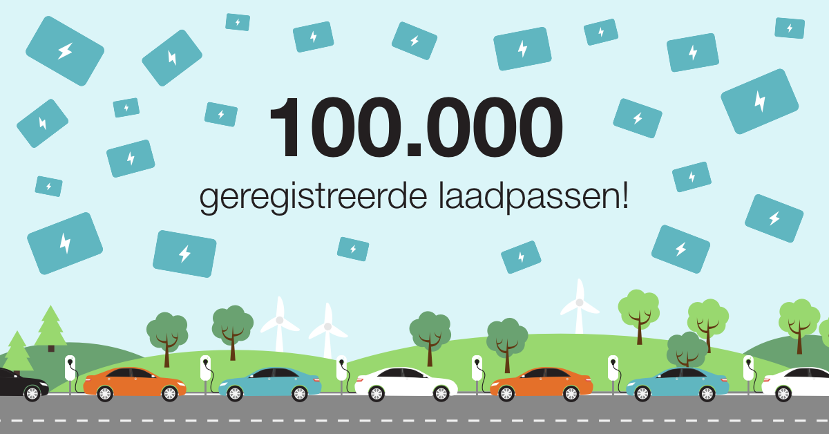 september100k-chargecardsnl-1.png.pagespeed.ic.nFPdoDpTc7