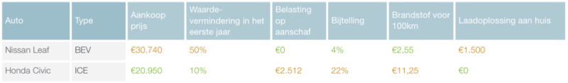 xcar-comparisonnl980.png.pagespeed.ic.Zy 7IoOc2-