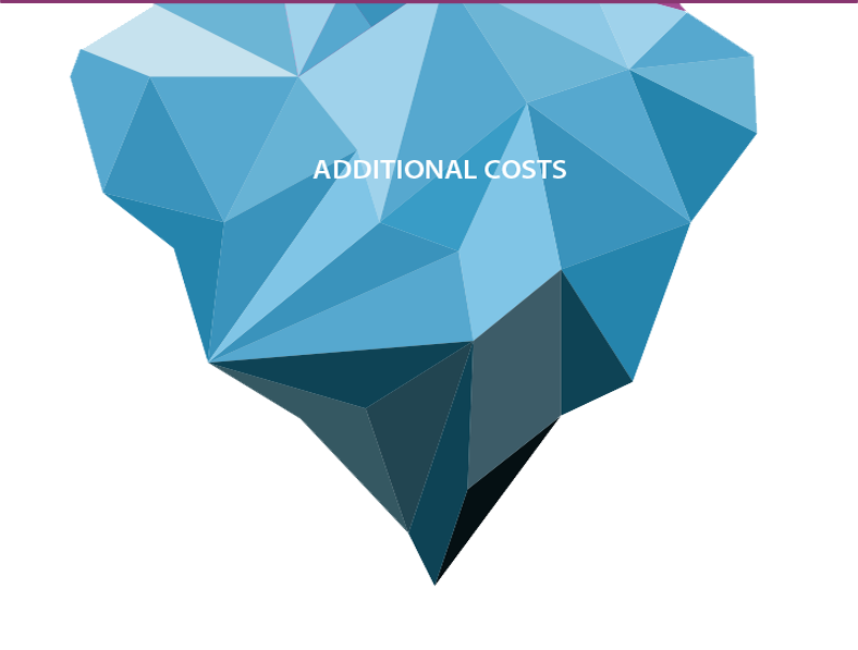 waddle-blog-invoice-factoring-additional-costs