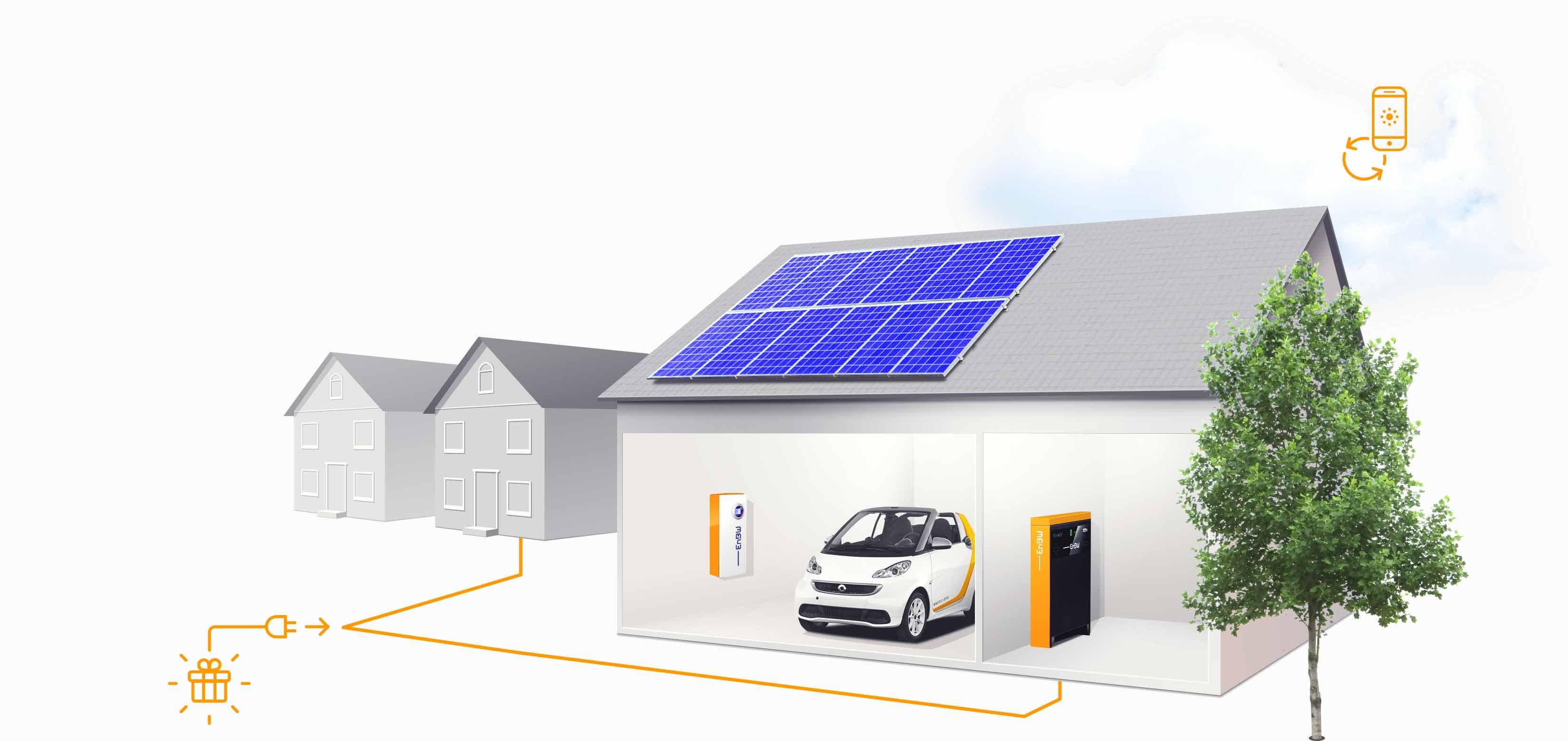 solar strom selbst erzeugen speichern teilen enbw solar enbw. Black Bedroom Furniture Sets. Home Design Ideas