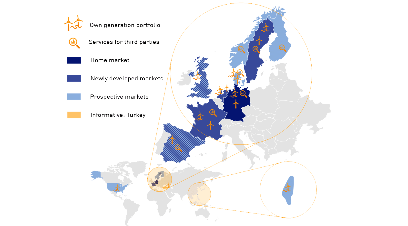 EnBW PPA map selective internalisation in the field of renewable energies