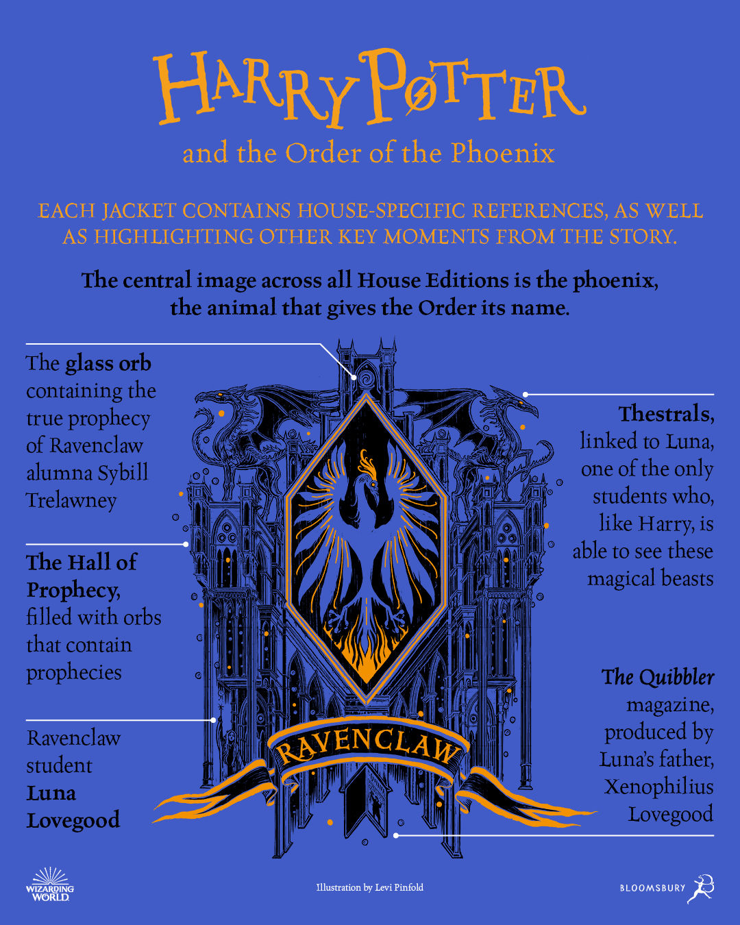 Bloomsbury_OOTP_House_Covers_Ravenclaw