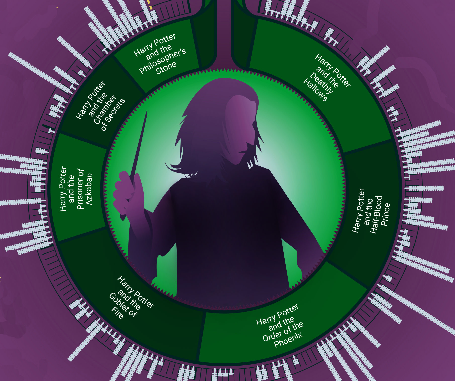 Severus Snape Infographic Feature Image