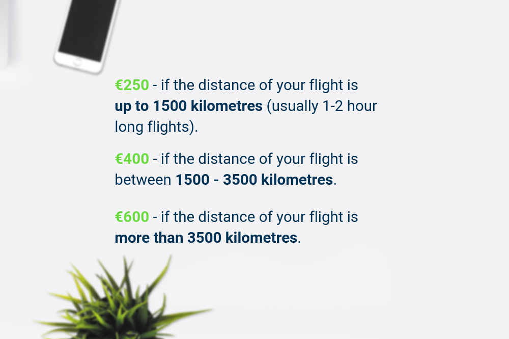 How much can you claim - Flight compensation