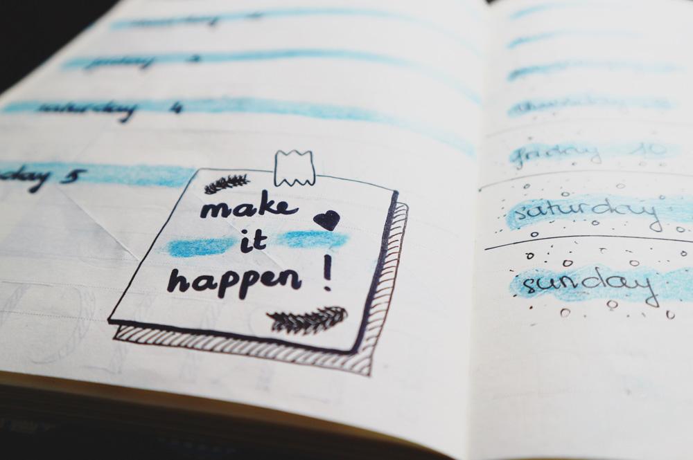 Creating a pre travel checklist
