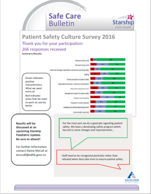image patient safety culture survey 2016