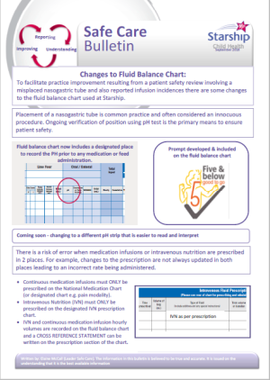 image Changes to fluid balance chart