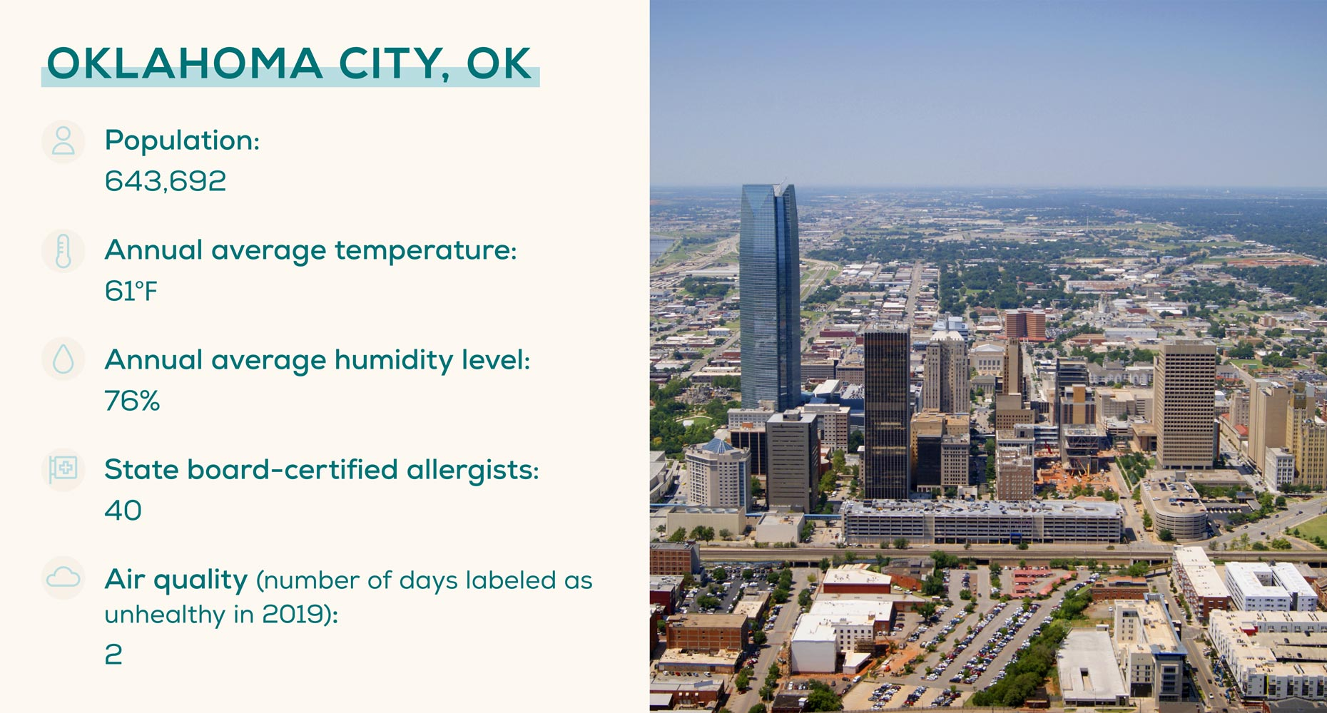 worst-cities-for-allergies-oklahoma-city