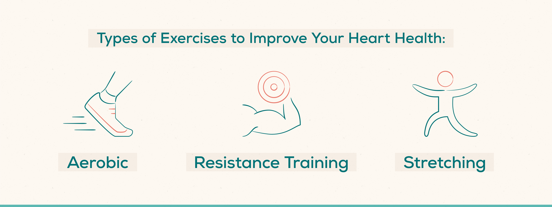 heart-healthy-exercises-types