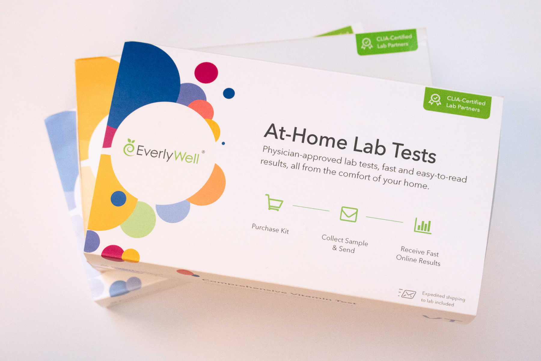 EverlyWell At-Home Lab Tests: How It Works - EverlyWell