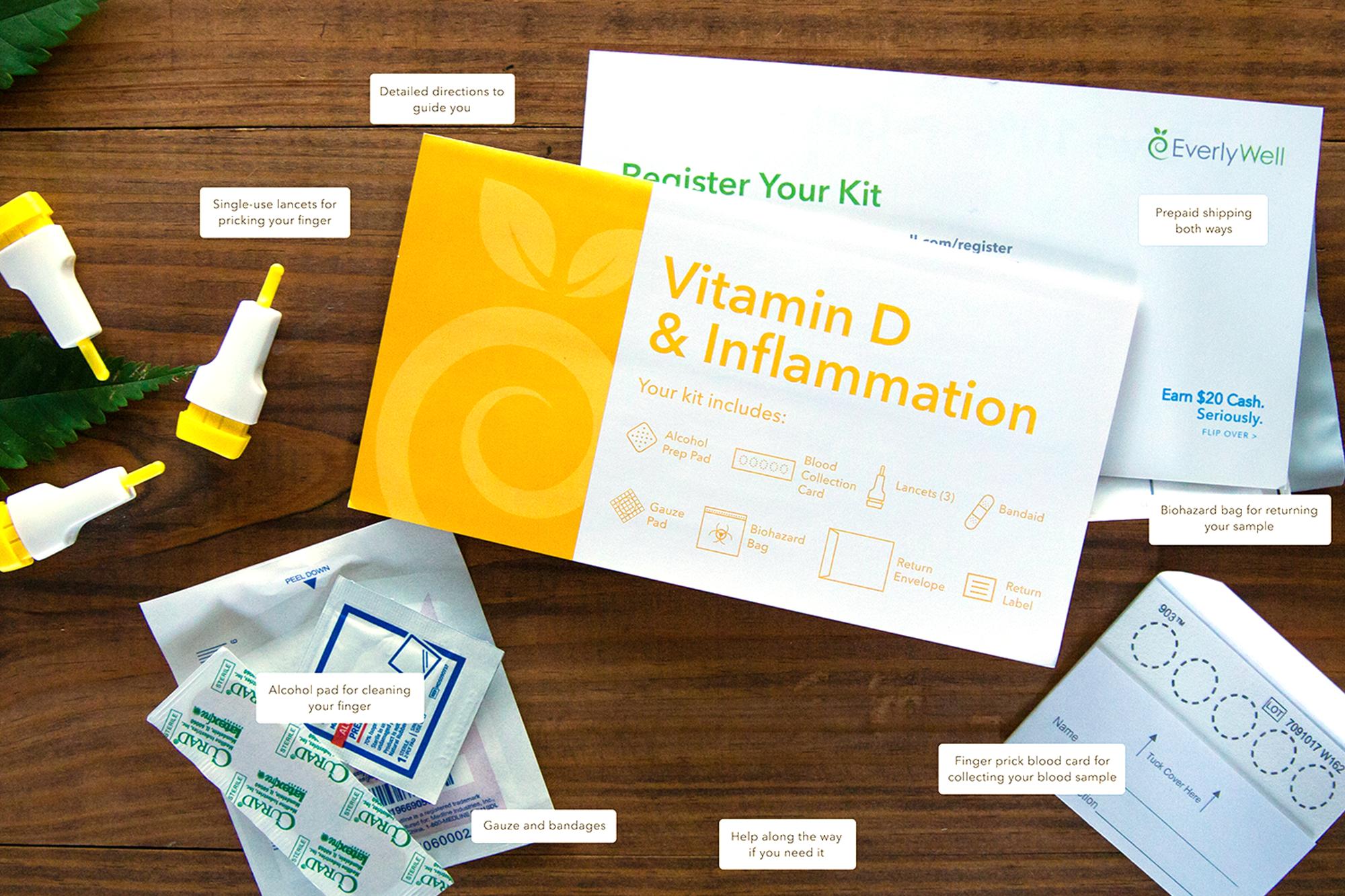 Virtamin D + Inflammation