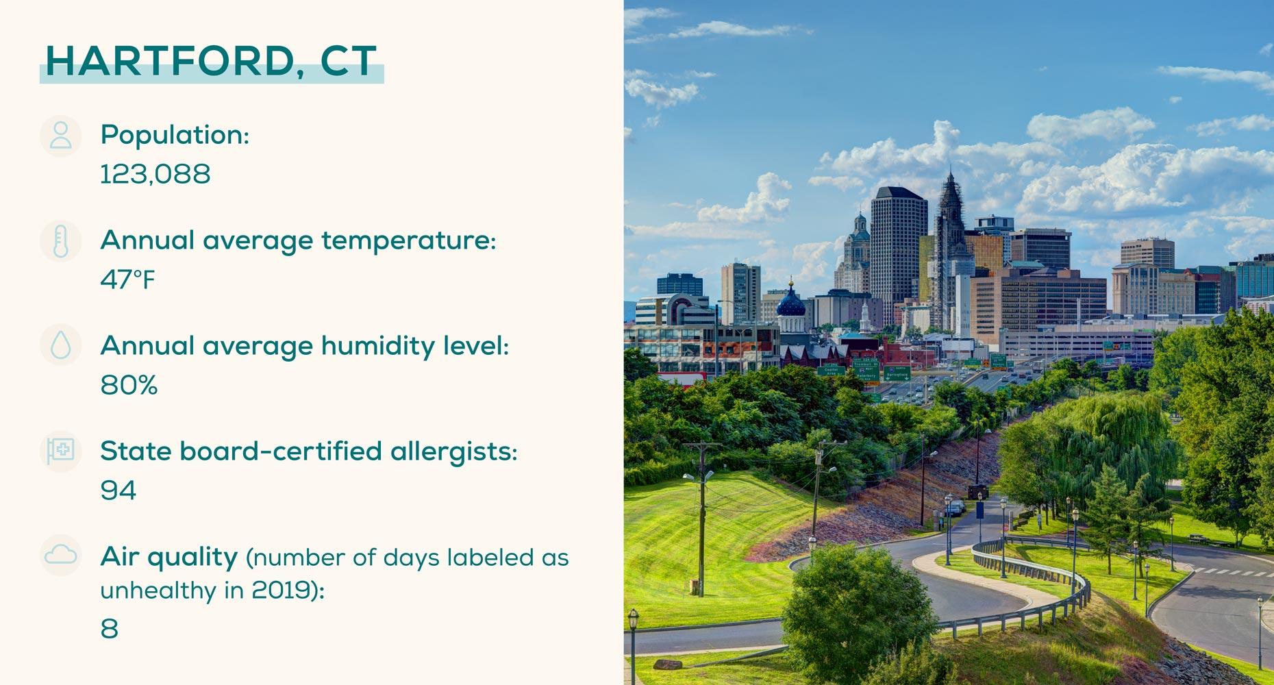 worst-cities-for-allergies-hartford