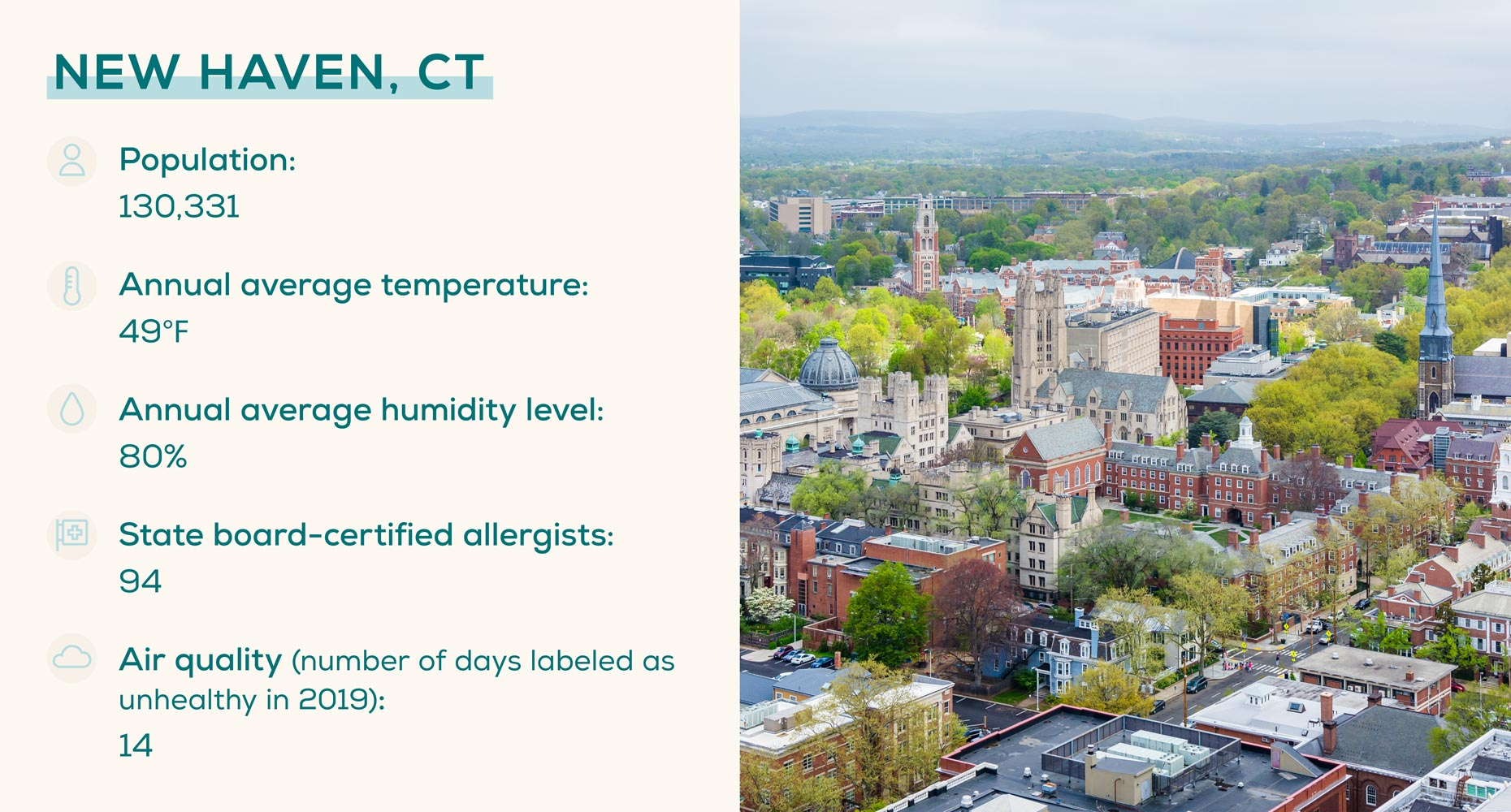 worst-cities-for-allergies-new-haven