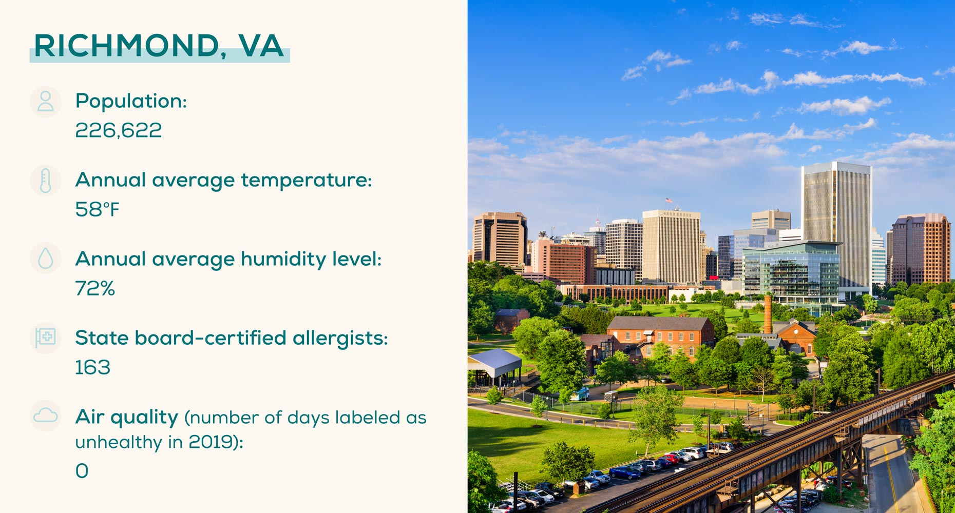 worst-cities-for-allergies-richmond