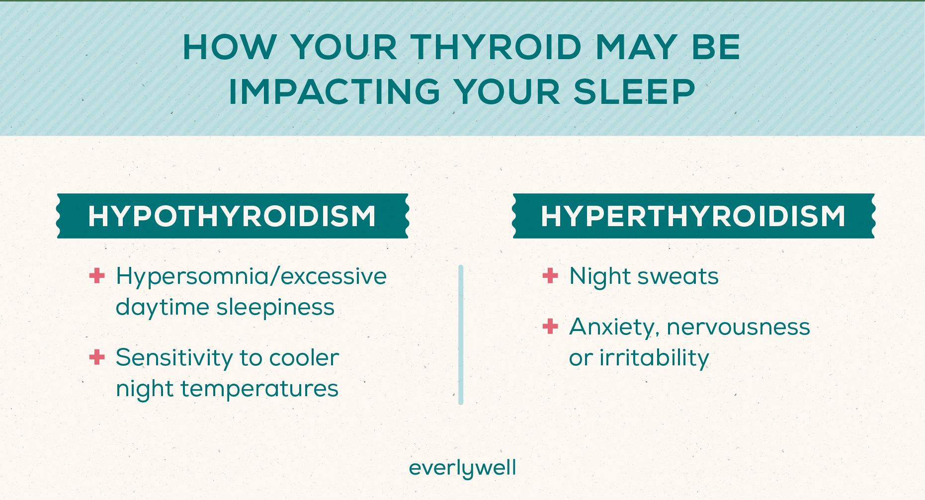 thyroid sleep1