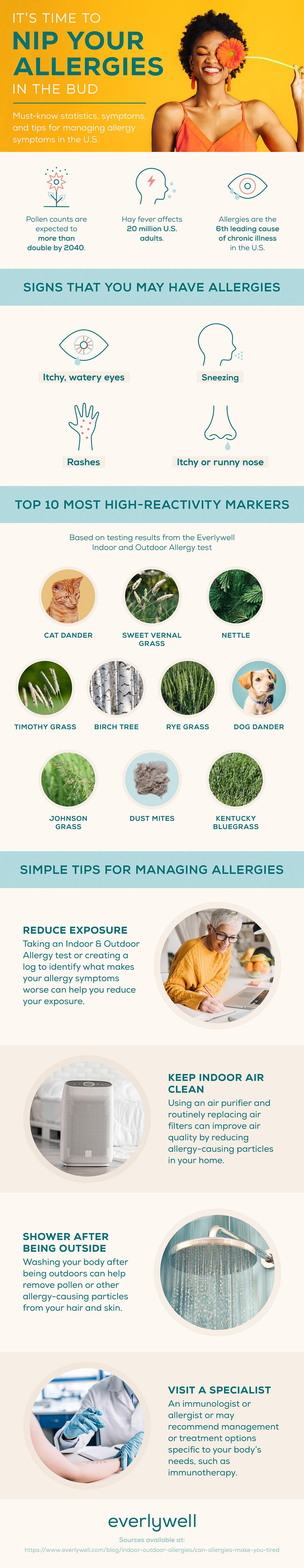worst-cities-for-allergies-ig (1)