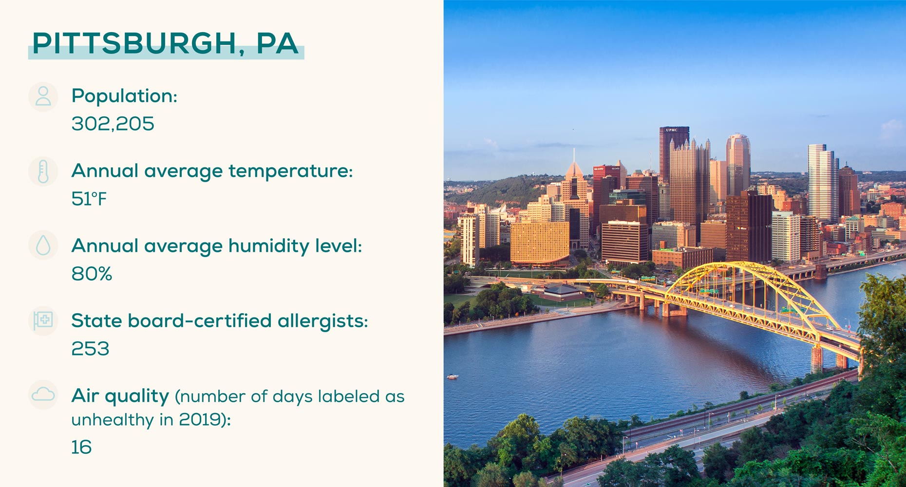 worst-cities-for-allergies-pittsburgh (1)