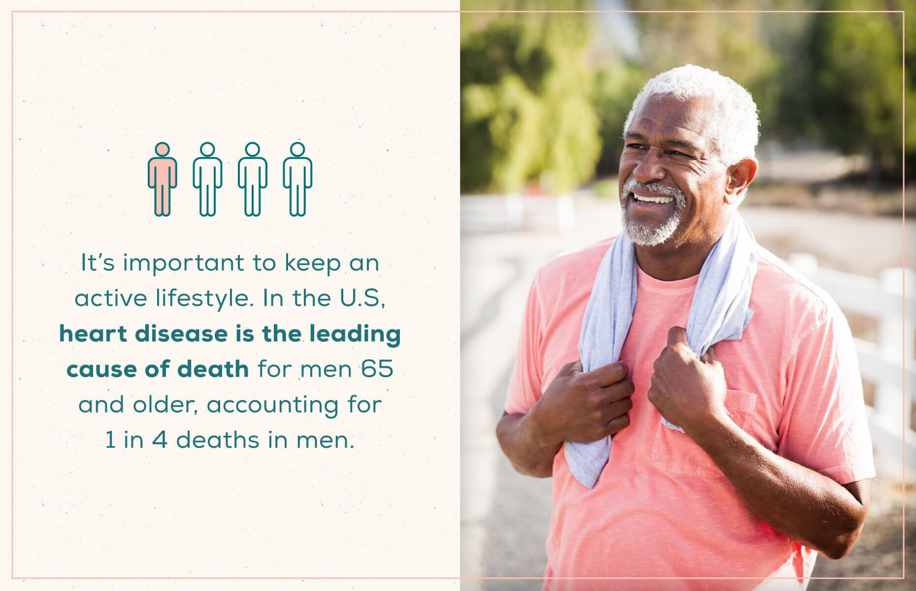 men-aging-heart-disease