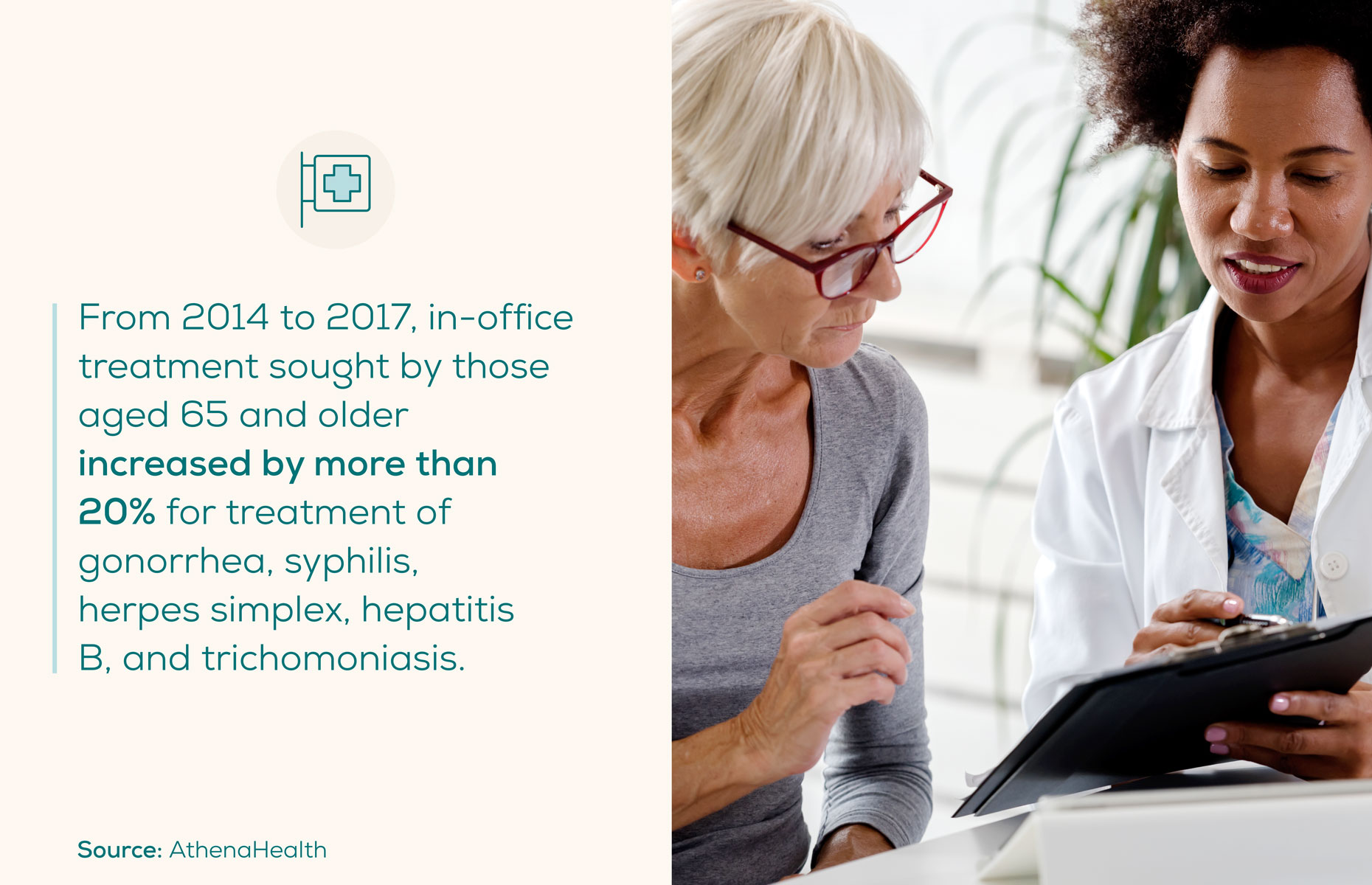 in-office-treatment-increased