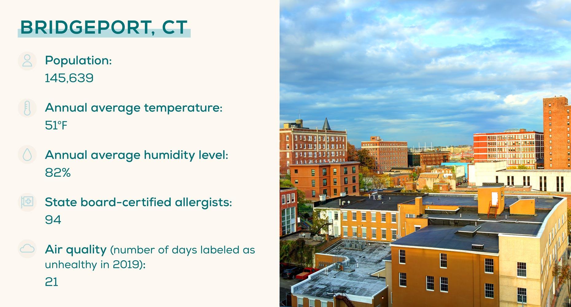 worst-cities-for-allergies-bridgeport