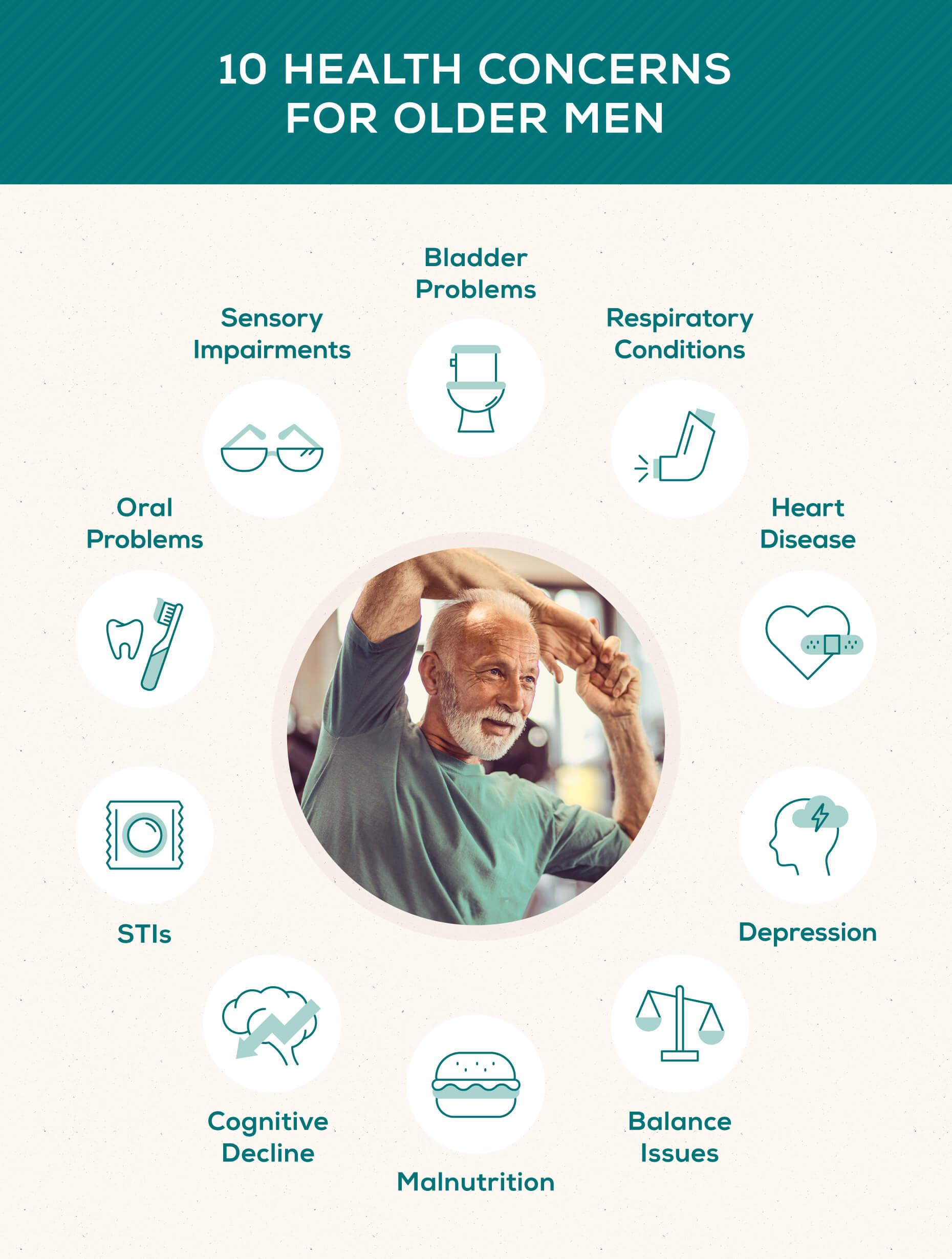 10-health-concerns-for-older-men (1)