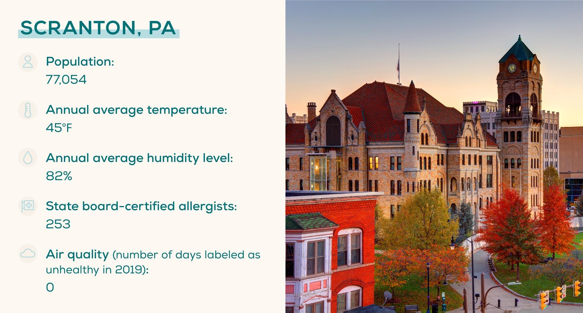worst-cities-for-allergies-scranton