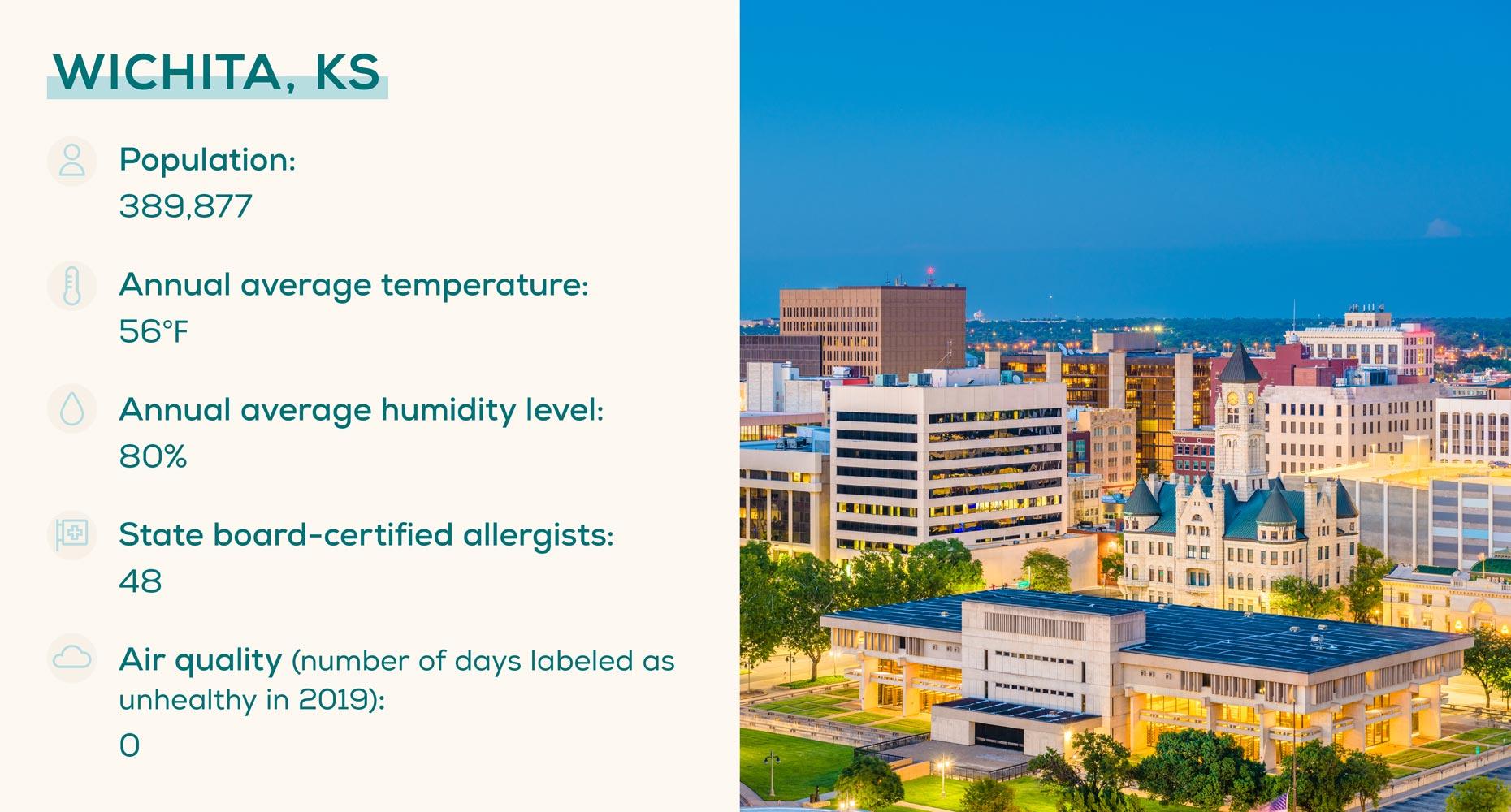 worst-cities-for-allergies-wichita