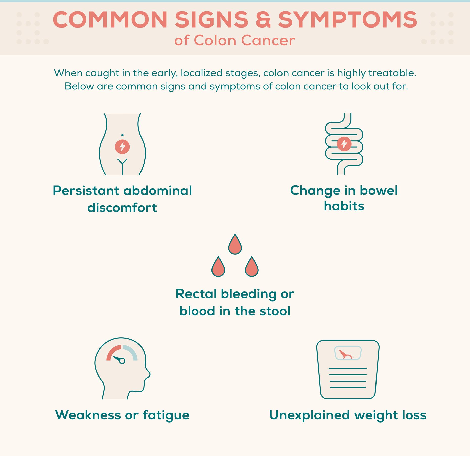 Common Signs & Symptoms of Colon Cancer
