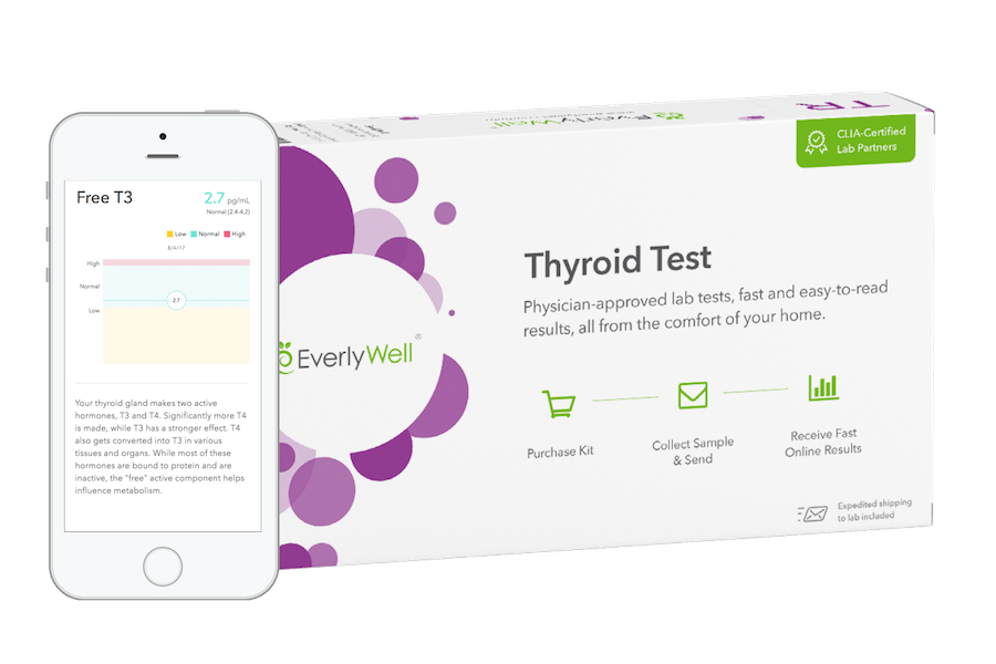 Thyroid-Device-Mockup-Phone-and-Box-copy