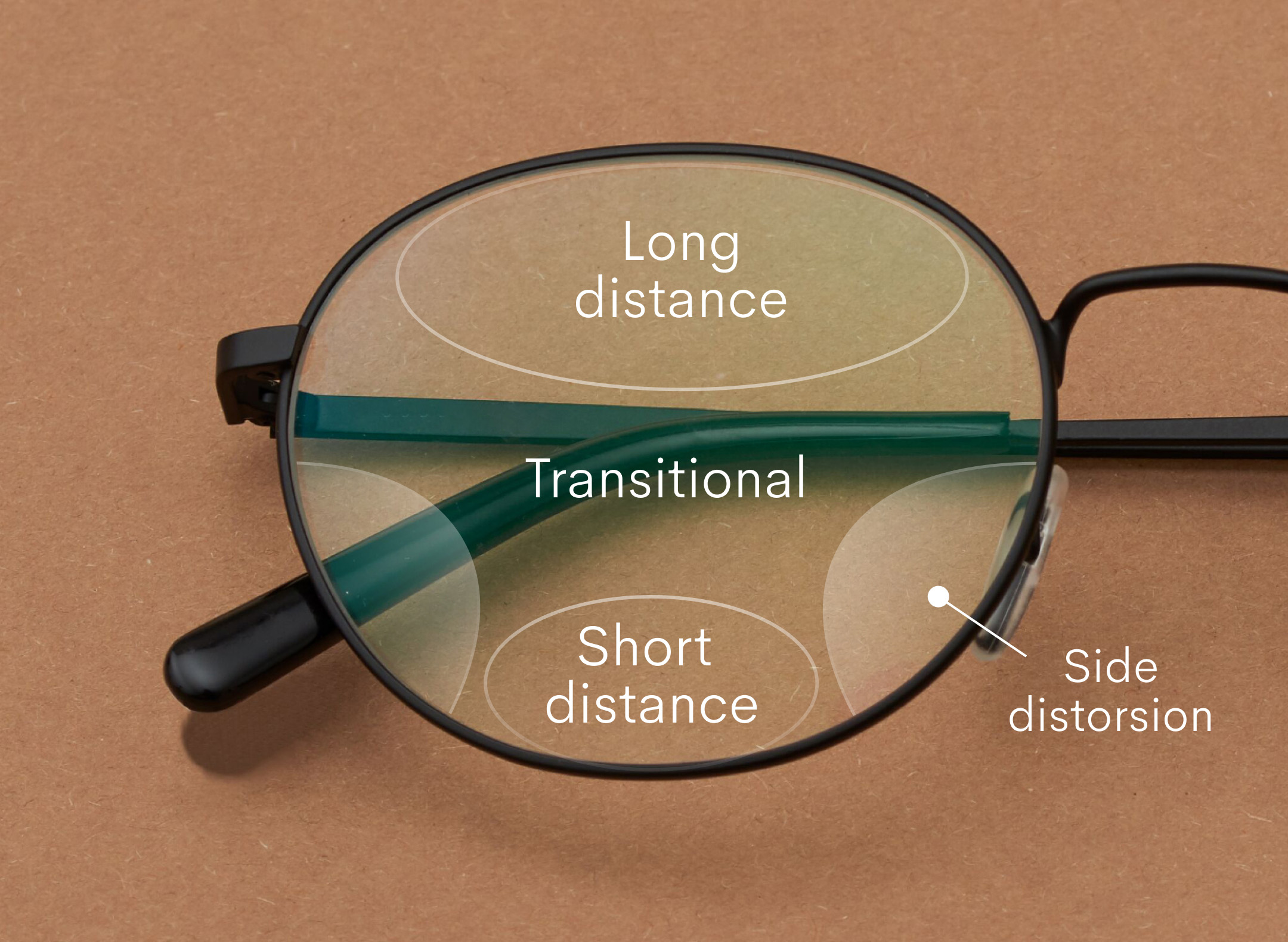 varifocal-distange-infographic