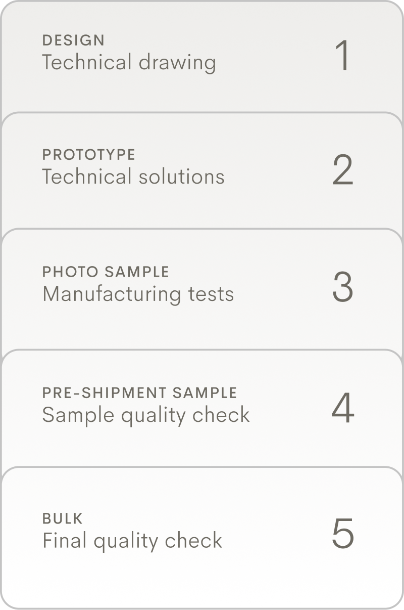 5 quality check steps - infographic