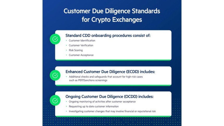 Customer due diligence standards for crypto exchanges