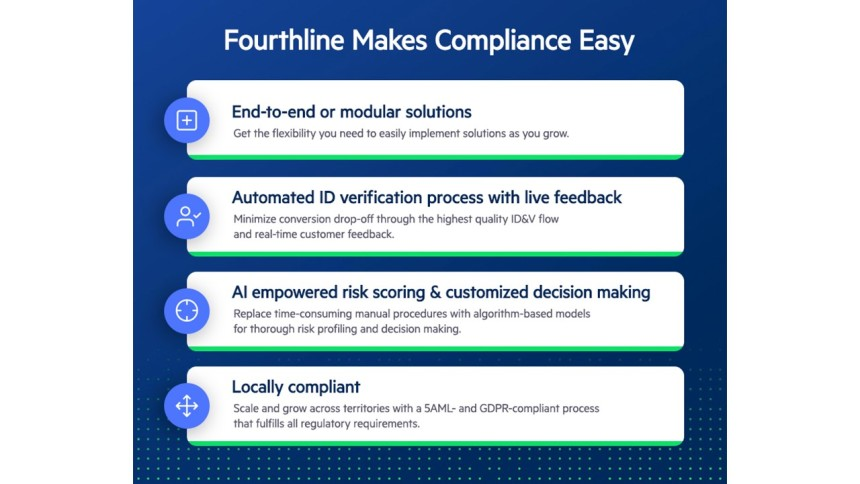 Fourthline makes compliance easy