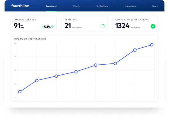 product-page-dashboard
