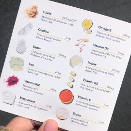 Instagram image of Ritual's collateral that shows all ingredients within the Essential for Women multivitamin and their source